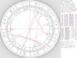 75 Explicit Free Astrology Birth Chart Australia