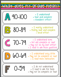 Elementary School Grading Chart Munie Michelle Grading Scale