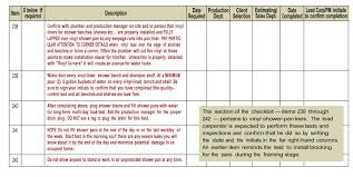 whole house renovation checklist prevent errors with a quality control checklist jlc online