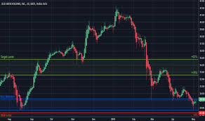 Jeld Wen Vinyl Window Color Chart Jeld Stock Price And Chart Nyse Jeld Tradingview