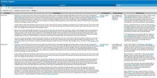 Cch Smart Charts Securities Litigation Smart Charts Wolters Kluwer Legal Regulatory