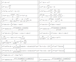 14 Actual Derivative And Integral Chart