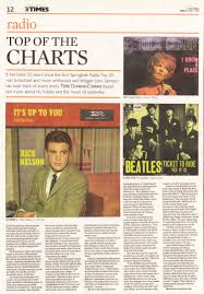 Radio Online Charts Collection