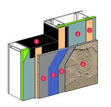 cement board md dryvit