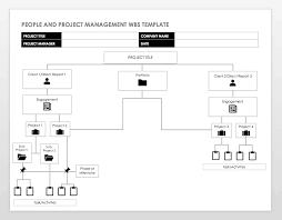Project Management Template Word Free Work Breakdown Structure Templates Smartsheet