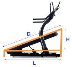 Treadmill Incline Pace Conversion Chart Calculating Treadmill Gradient