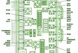 dodge 4 7l engine diagram knock sensor tractor repair 96 gmc yukon engine diagram likewise 2008 hyundai santa fe wiring diagrams also 2007 jeep wrangler