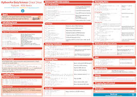 python regex cheat sheet essential cheat sheets for machine learning and deep learning engineers