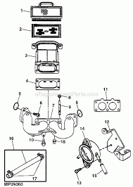 Diagrams 16042188  John Deere Gt275 Wiring Harness – Im trying to in addition Diagrams 16042188  John Deere Gt275 Wiring Harness – Im trying to together with John Deere X300 Wiring Diagram besides John Deere La105 Wiring Diagram   gooddy org further Why my John Deere l120 mower did not start   YouTube furthermore John Deere Gt275 Wiring Diagram – Tractor Repair With Wiring further GT275 Stalling   Even JD is unsure besides John deere gt275 lawn garden tractor service repair manual as well Diagrams 1351900  John Deere Gt275 Wiring diagram – JD GT275 wont further  furthermore John Deere 40 Wiring Diagram   Wiring Diagram   ShrutiRadio. on wiring diagram for john deere gt275