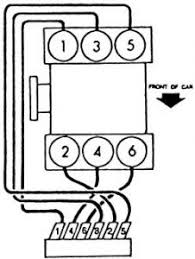 chevy corsica spark plug wires electrical problem chevy fig 3 2 8l and 3 1l engines nl > firing order 1 2 3 4 5 6 nl > distributorless ignition system