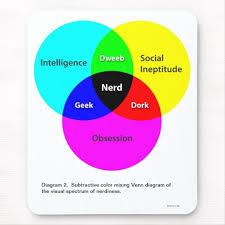 nerd geek dork venn diagram 27 correct nerd vs geek vs dork vs dweeb