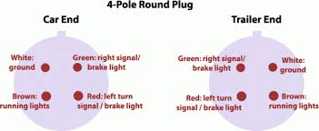 6 pin round trailer plug wiring diagram wiring diagram 7 wire plug diagram image wiring six pin trailer