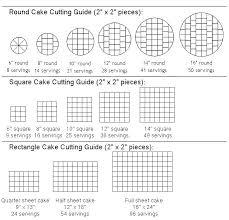 Wilton Wedding Cake Serving Chart Wedding Cake Serving Chart