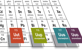 Hello, Nihonium. Scientists Name 4 New Elements on the Periodic ...