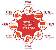 standing vs sitting