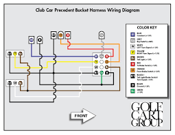 gas club car golf cart wiring diagram 97 with radiantmoons me 1996 club car troubleshooting at 97 Club Car Wiring Diagram