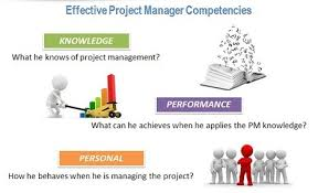 Project Manager Duties Project Manager Roles And Responsibilities Aims Lecture