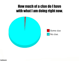 Pie Chart Meme Maker Image Tagged In Funny Pie Charts Imgflip
