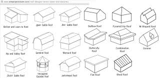 Roof-Types-Diagram2