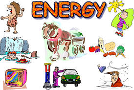 My Physics Blog Different Types Of Energy