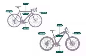 What Size Is Your Bike Evans Cycles