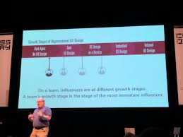 I Went To Cssday In Amsterdam Good Stuff Userexperience