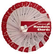 Complete Mandolin Chord Chart Wise Publications Notecracker Mandolin Chords