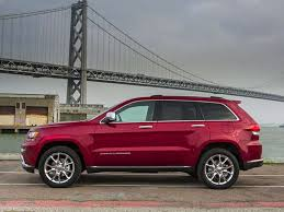 best mid size suv 2017 midsize suv 2017 rankings best new cars for 2018