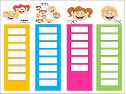 Singular Plural Masculine Feminine Chart
