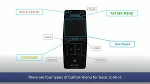 sony android tv remote. sony bravia - how to control your tv with the touchpad remote for sony\u0027s android tv f