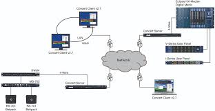 clear com partyline digital matrix ip and wireless intercoms complex live events or any size production key production crew members typically talk on closed circuit 2 wire and or 4 wire intercom systems