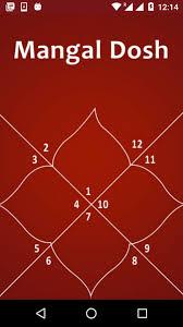 Manglik Dosh Calculator 2 Free Download