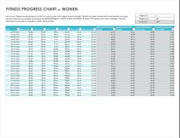 Metric Chart Fitness Progress Chart For Women Metric