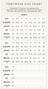 Topshop Uk Size Chart 2 We Checked And Women S Clothes Sizes At H M Zara And