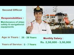 Career In Merchant Navy Courses Colleges Salary In India