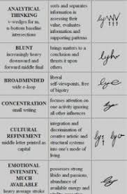 Chart Marking In Polygraph Historical Techniques Of Lie Detection