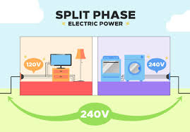 Voltage Ranges Electricity In Your Home Quick 220 Systems