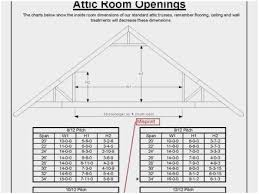 how to wire a shed for electricity diagram fabulous electrical how to wire a shed for electricity diagram fresh basic shed wiring diagram shed diagrams diy