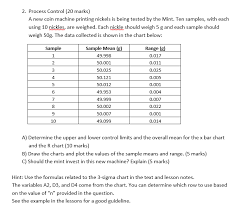 Solved 2 Process Control 20 Marks A New Coin Machine P