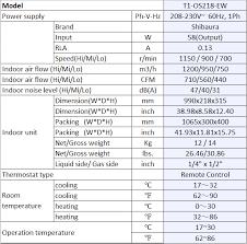 63000 btu quad zone ductless mini split heat pump 18000 btu indoor unit specs