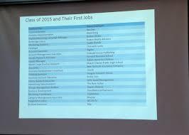 jobs liberal arts degree tk jobs liberal arts degree 24 04 2017