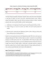 essay diwali festival faraway hills are greener essay  essay diwali nonpareil