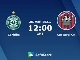 Coritiba Cascavel CR live score, video stream and H2H results - SofaScore