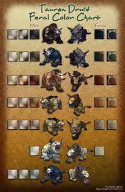 Troll Druid Color Chart Precise Troll Druid Color Chart Druid Form Color Chart