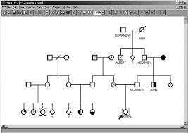 Cyrillic Chart Pedigree Chart Drawing At Cyrillic 2 02 Download