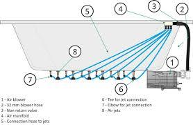 air spa whirlpool kit diy set 12 jets