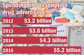 Do Not Get Sold On Drug Advertising Harvard Health