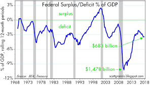 Delaying Tax Cuts Is Ballooning The Deficit Seeking Alpha