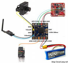 minimosd micro setup tutorial naze32 pid tuning via osd menu micro minimosd kv mod connection naze32 d4r ii