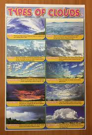 Chart Types Of Clouds
